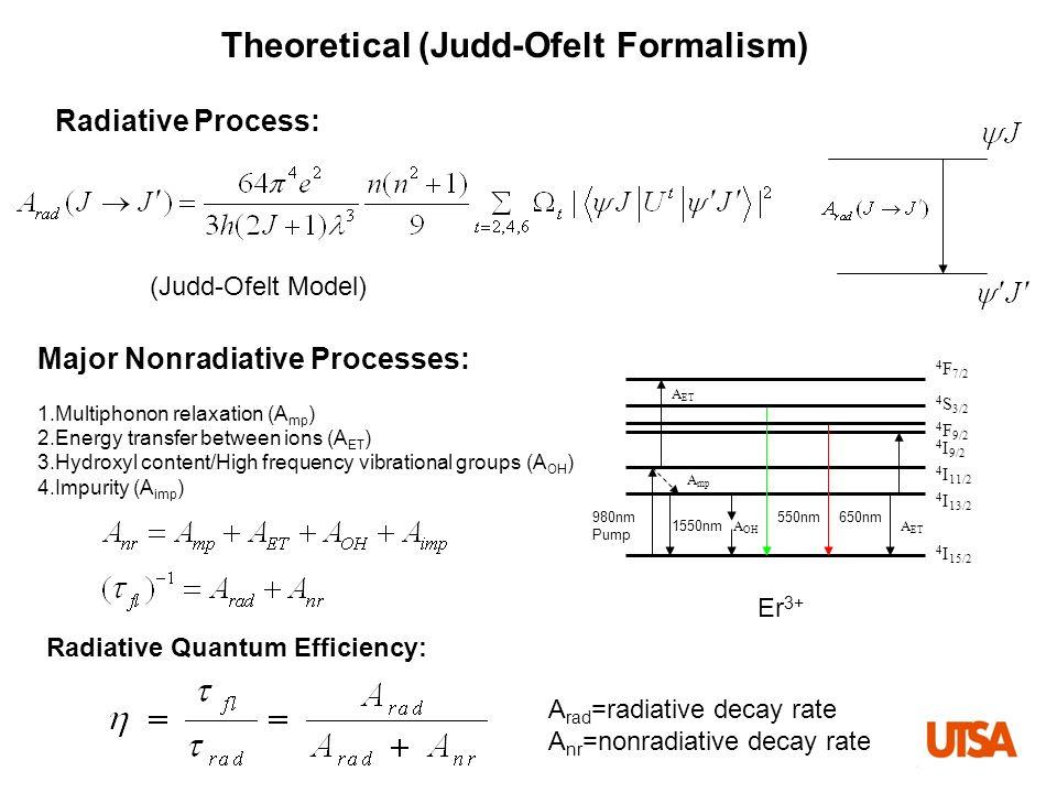 Theoretical (Judd-Ofelt Formalism)