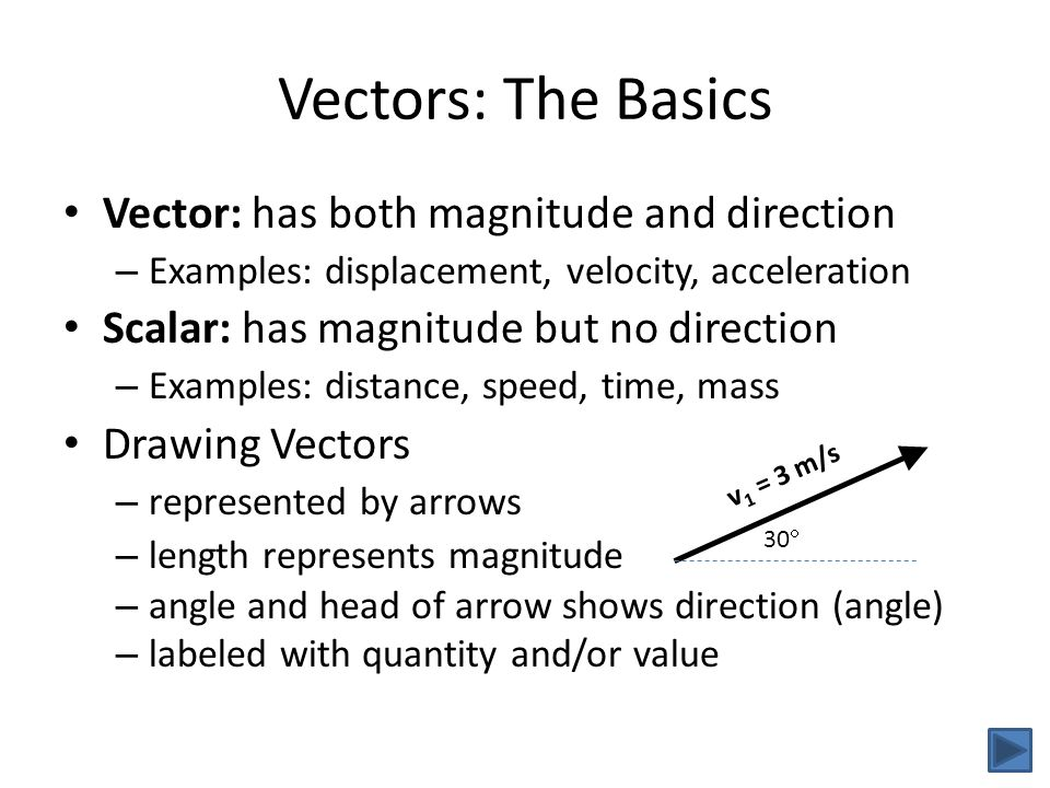 how to find vector magnitude and direction