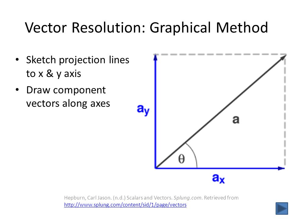 resolution of vector Abstract: in the state-of-the-art h265/hevc video coding standard, the motion  vector is always fixed to be 1/4-pixel resolution for the entire video sequence.