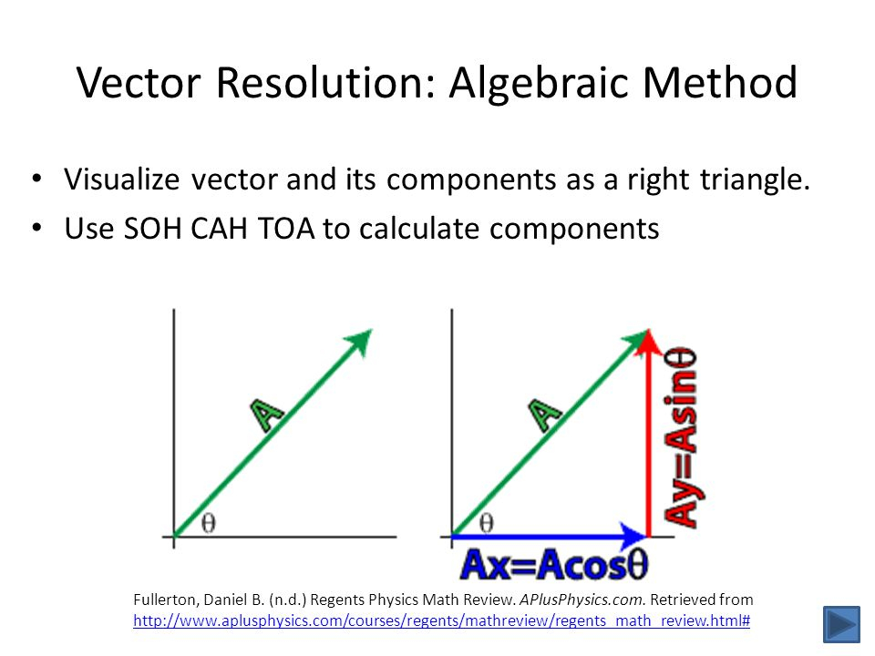 algebraic vectors Many of you will know a good deal already about vector algebra — how to add and subtract vectors, how to take scalar and vector products of vectors, and something of how to describe geometric and physical entities using vectors.