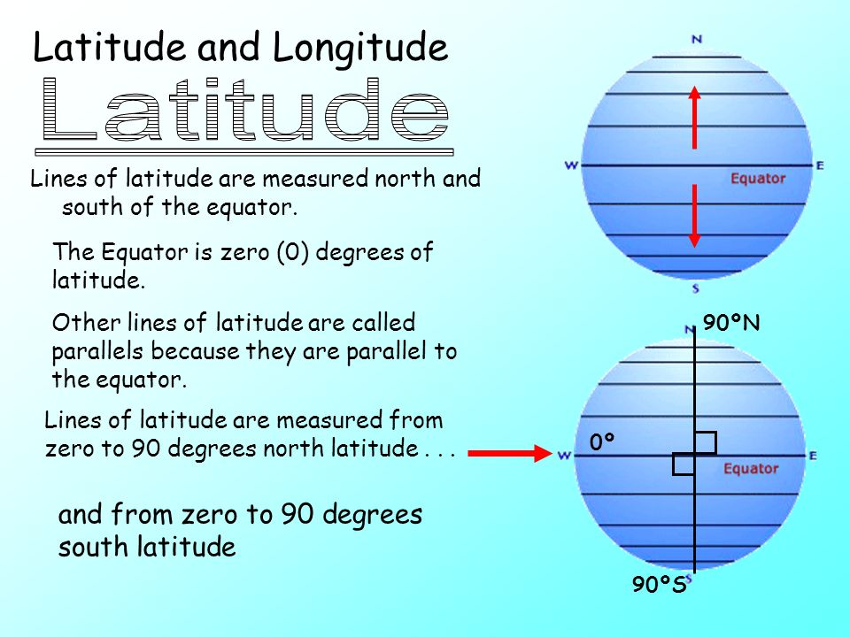 where do 0 degrees latitude and longitude meet