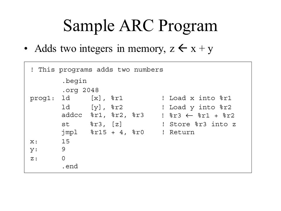 Sample ARC Program Adds two integers in memory, z  x + y