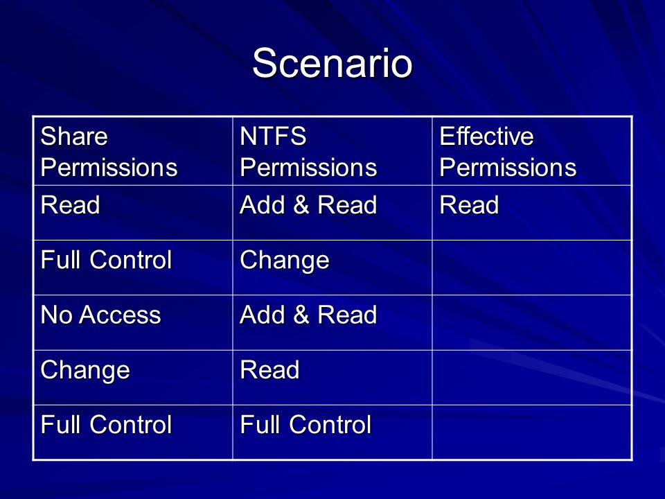 Scenario Share Permissions NTFS Permissions Effective Permissions Read