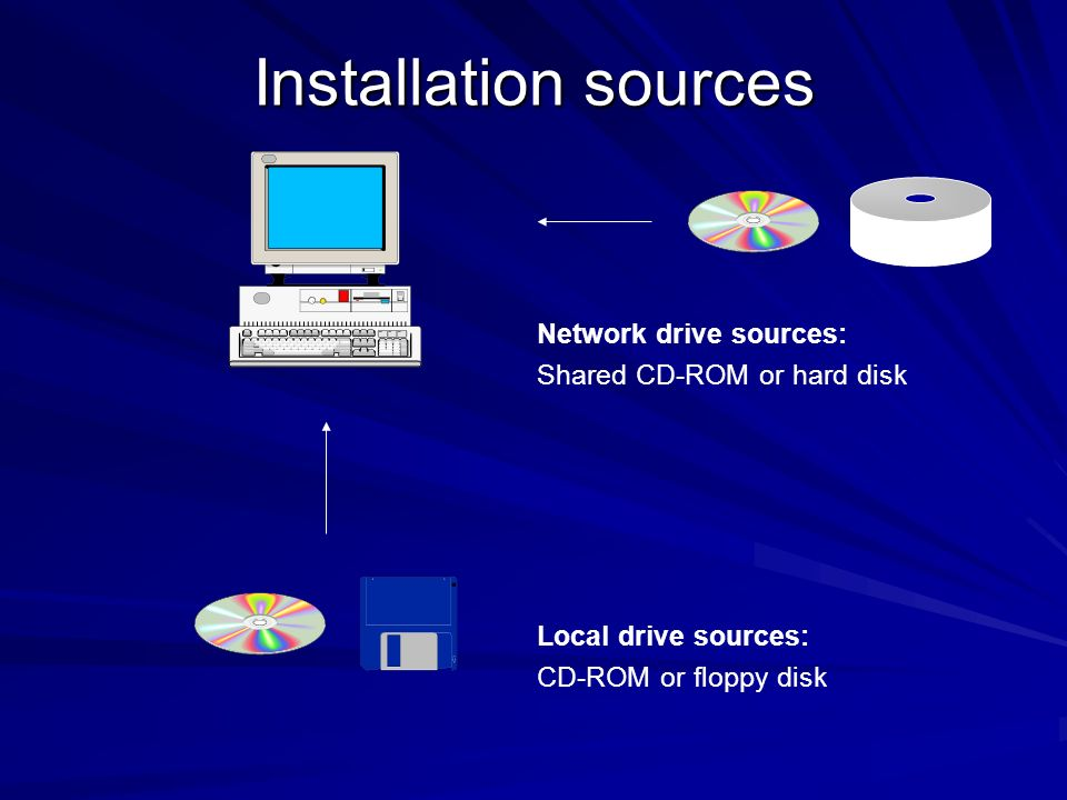 Installation sources Network drive sources: Shared CD-ROM or hard disk