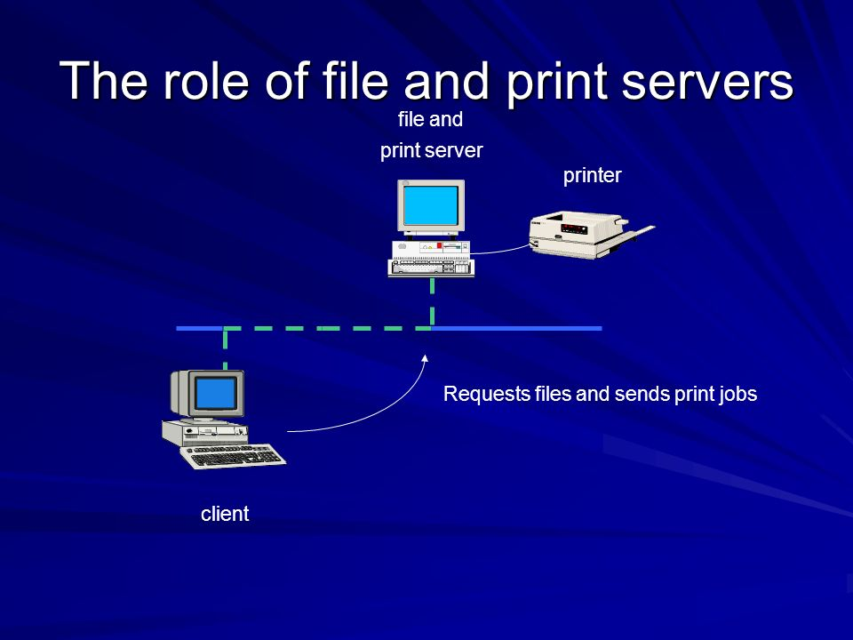 The role of file and print servers