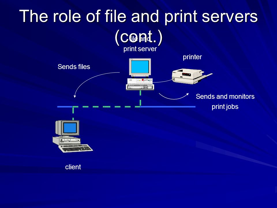 The role of file and print servers (cont.)
