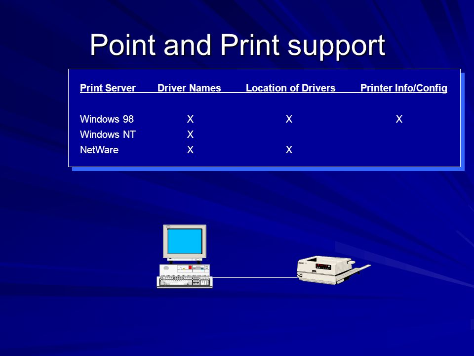 Point and Print support