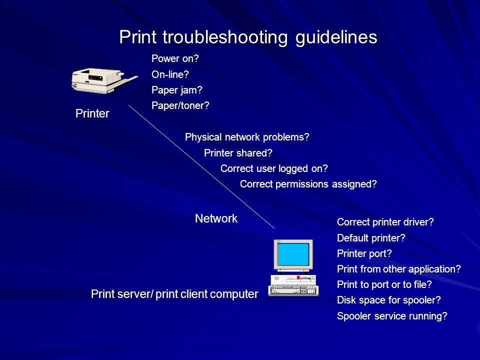 Print troubleshooting guidelines