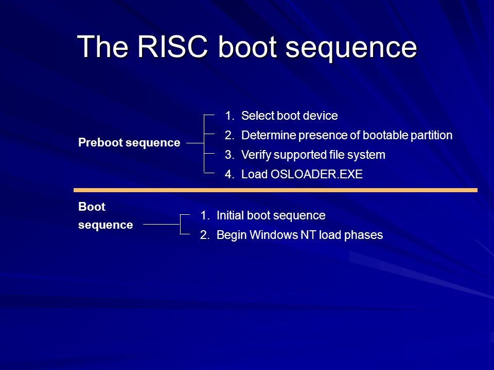 The RISC boot sequence 1. Select boot device
