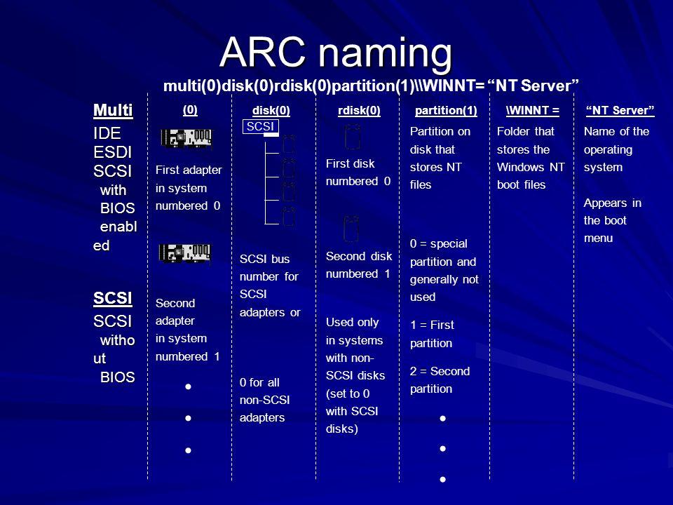 . . ARC naming Multi IDE ESDI SCSI with