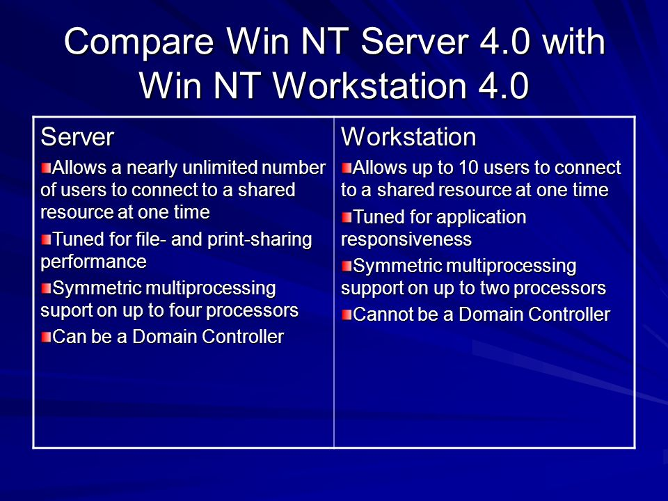 Compare Win NT Server 4.0 with Win NT Workstation 4.0