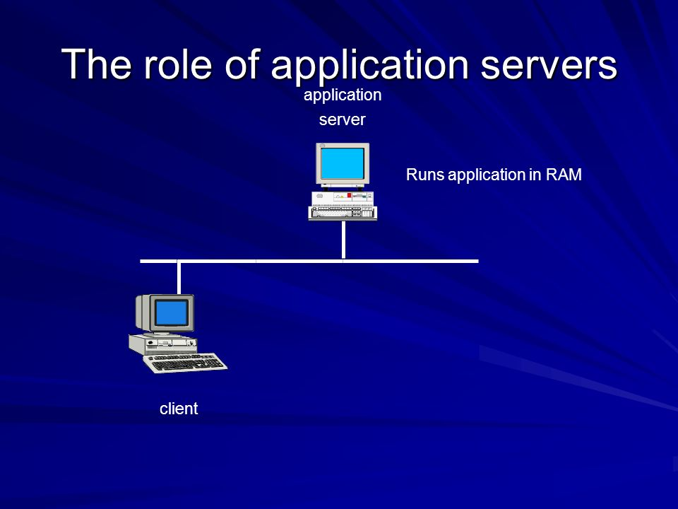 The role of application servers