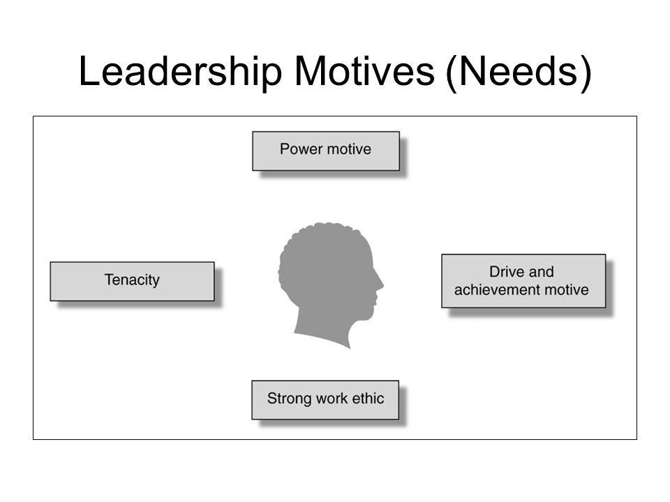 Leadership Motives (Needs)