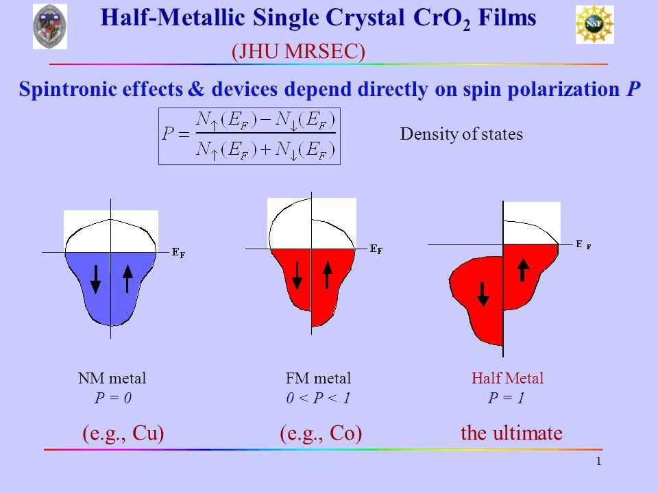 Half-Metallic Single Crystal CrO2 Films