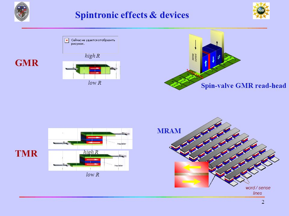 Spintronic effects & devices