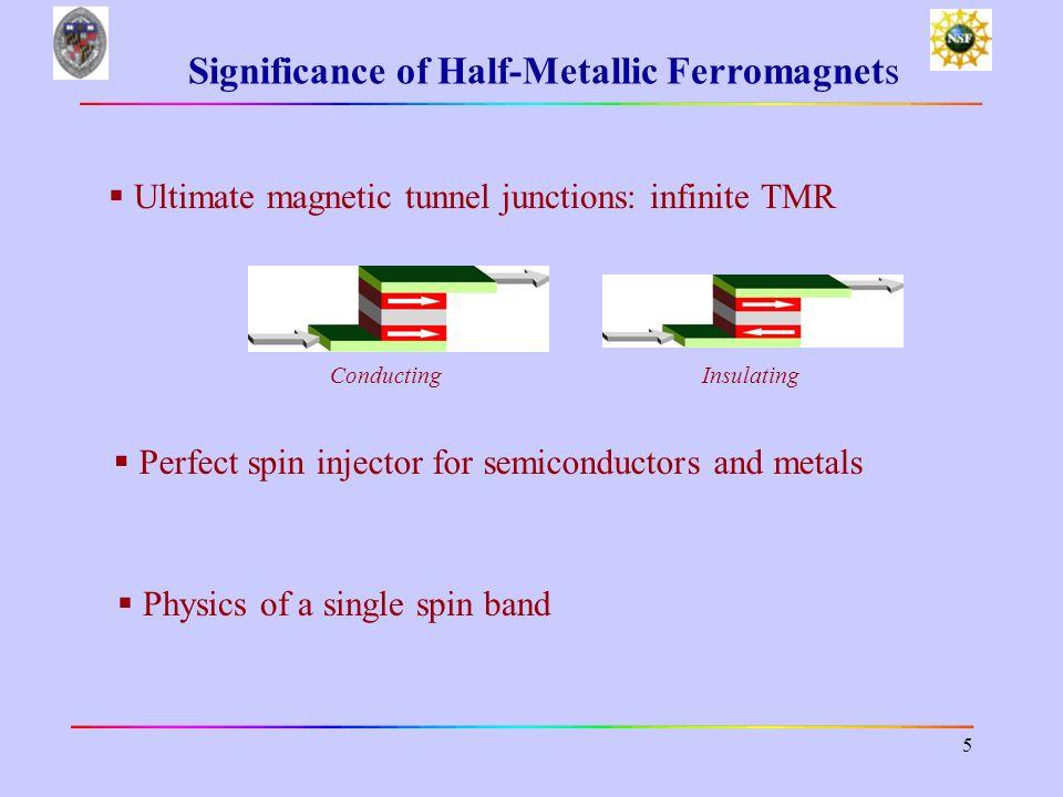 Significance of Half-Metallic Ferromagnets