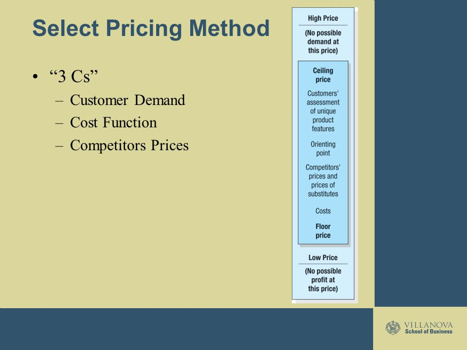 Pricing Decisions Jeremy Kees Ph D Ppt Video Online Download