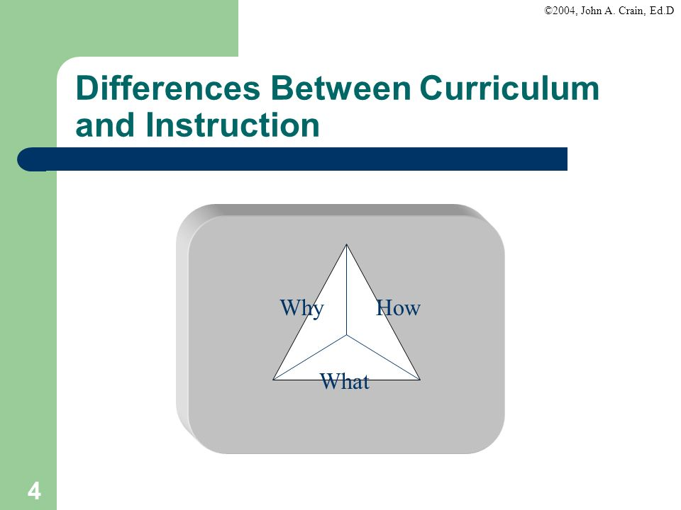 Differences Between Curriculum and Instruction