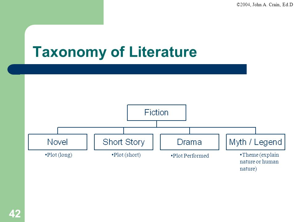 Taxonomy of Literature