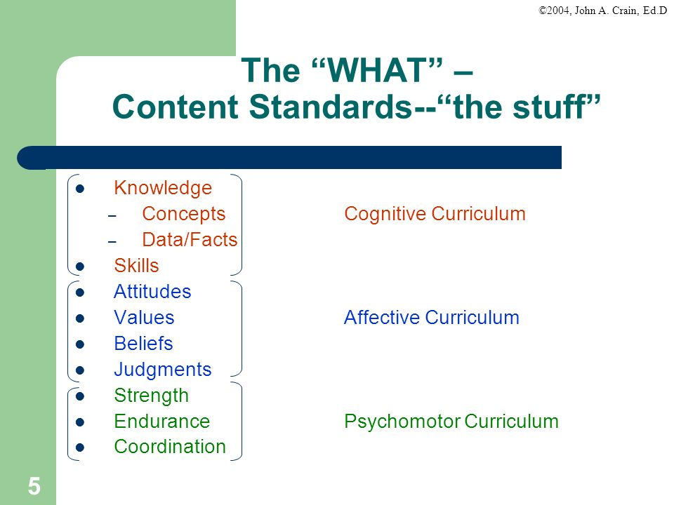 The WHAT – Content Standards-- the stuff
