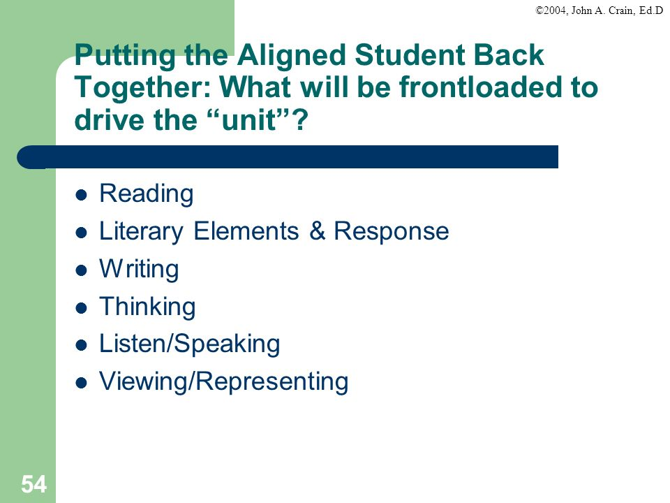 Putting the Aligned Student Back Together: What will be frontloaded to drive the unit