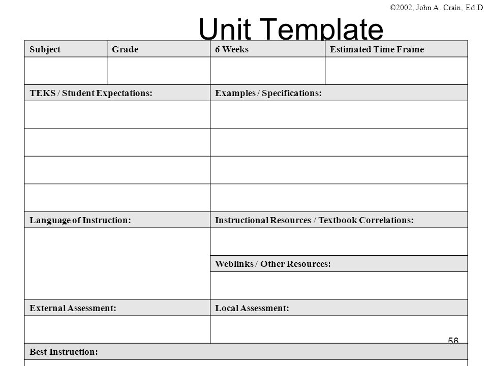 Unit Template Subject Grade 6 Weeks Estimated Time Frame