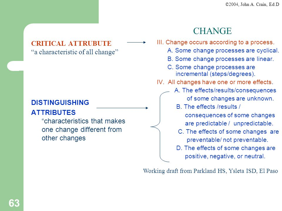 CHANGE CRITICAL ATTRUBUTE a characteristic of all change
