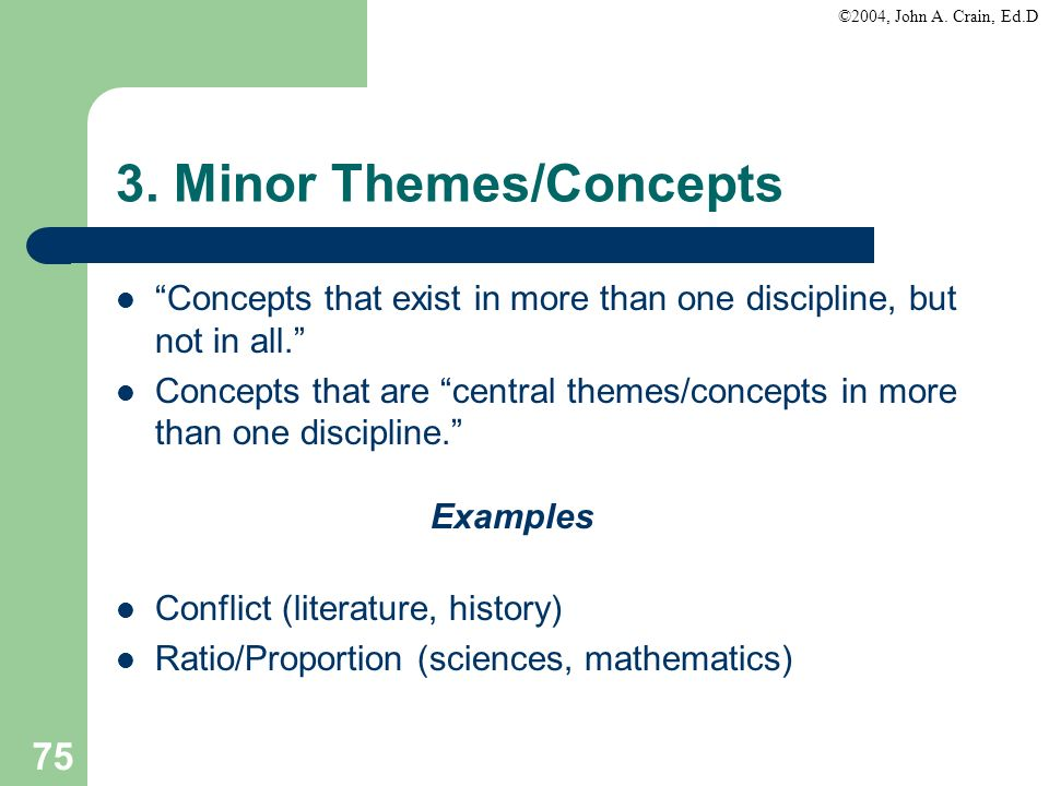 3. Minor Themes/Concepts