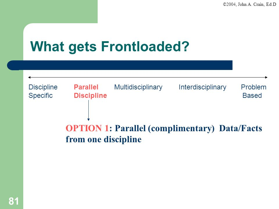 What gets Frontloaded OPTION 1: Parallel (complimentary) Data/Facts