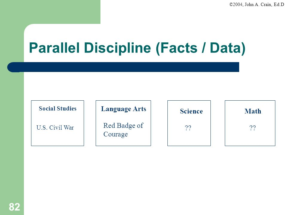 Parallel Discipline (Facts / Data)