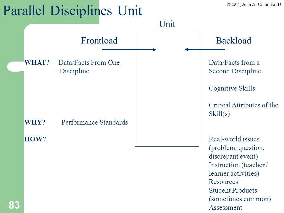 Parallel Disciplines Unit