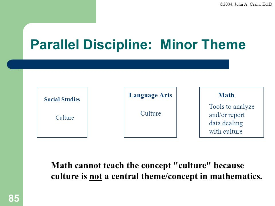 Parallel Discipline: Minor Theme