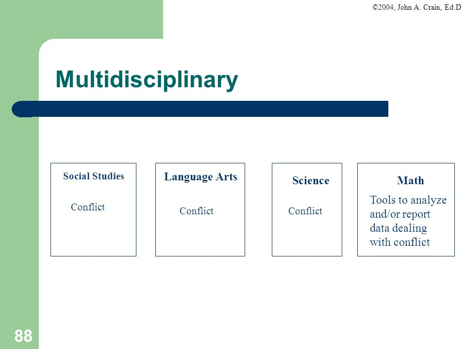 Multidisciplinary Language Arts Science Math Tools to analyze
