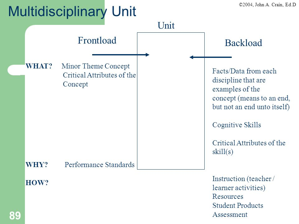 Multidisciplinary Unit