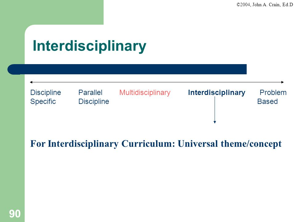 Interdisciplinary Discipline Parallel Multidisciplinary Interdisciplinary Problem.