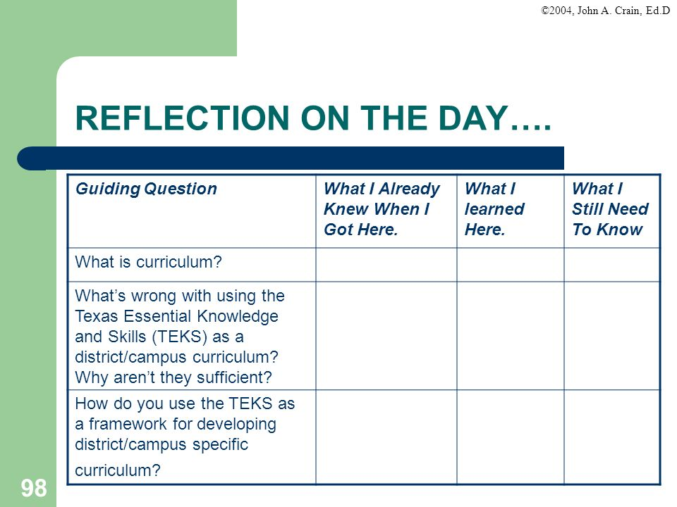 REFLECTION ON THE DAY…. Guiding Question