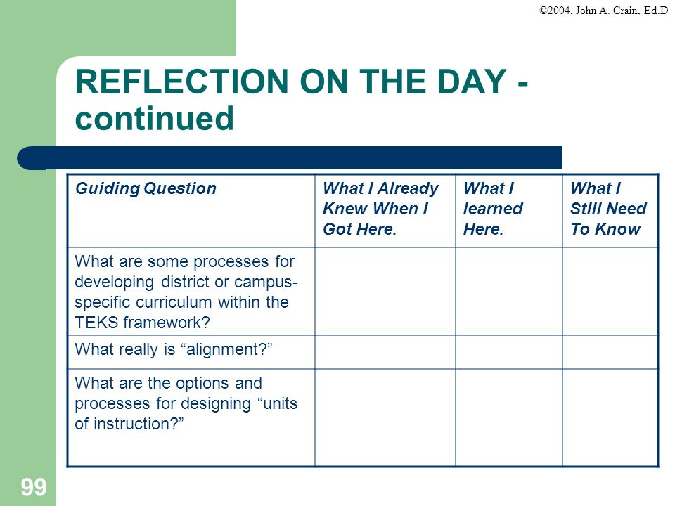 REFLECTION ON THE DAY - continued