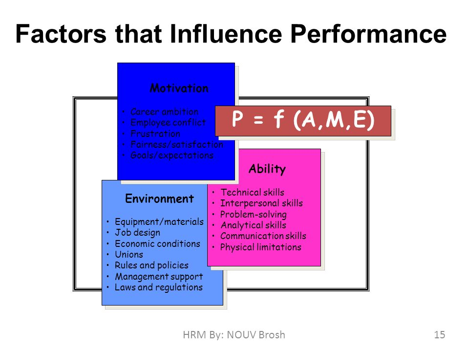 Factors that influence job design