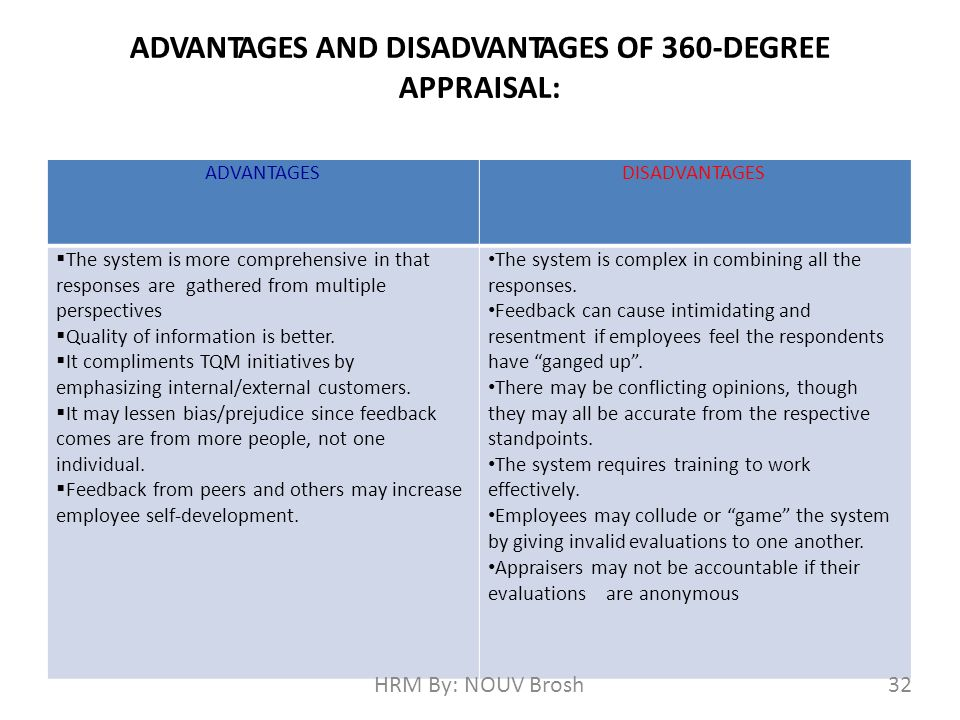 advantages and disadvantages of 360 degree performance appraisal Analyze possible advantages and disadvantages of using 360 - degree appraisals in this plant unlike traditional appraisal where an employee receives feedback from his or her direct reporting manager, in 360 degree appraisal employee receives feedback from supervisor, peers, staff members, customers and co-workers.