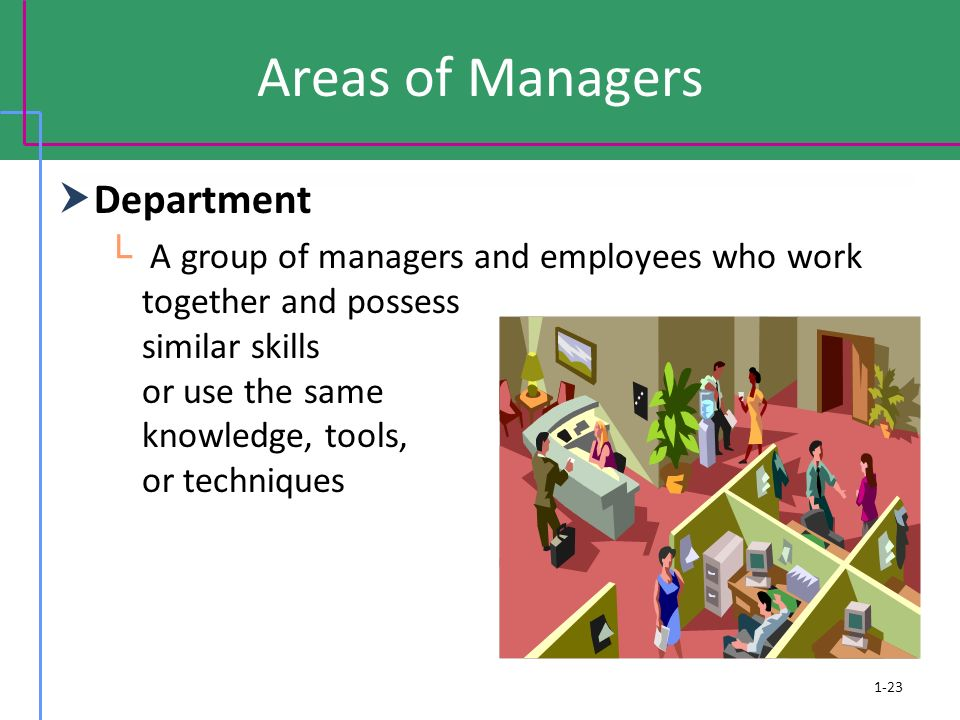 Areas of Managers Department