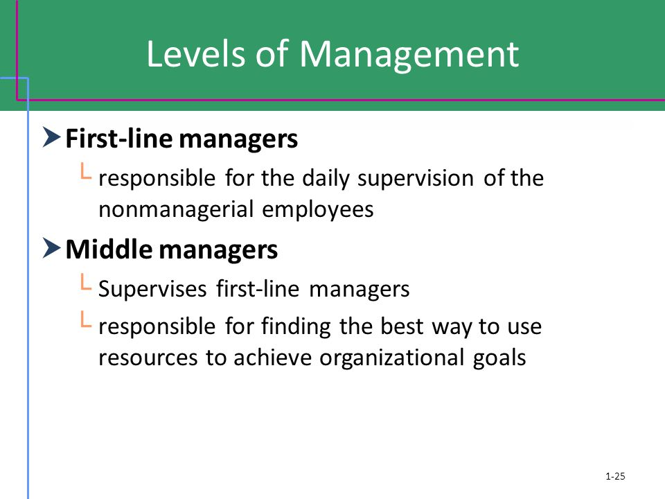 Levels of Management First-line managers Middle managers