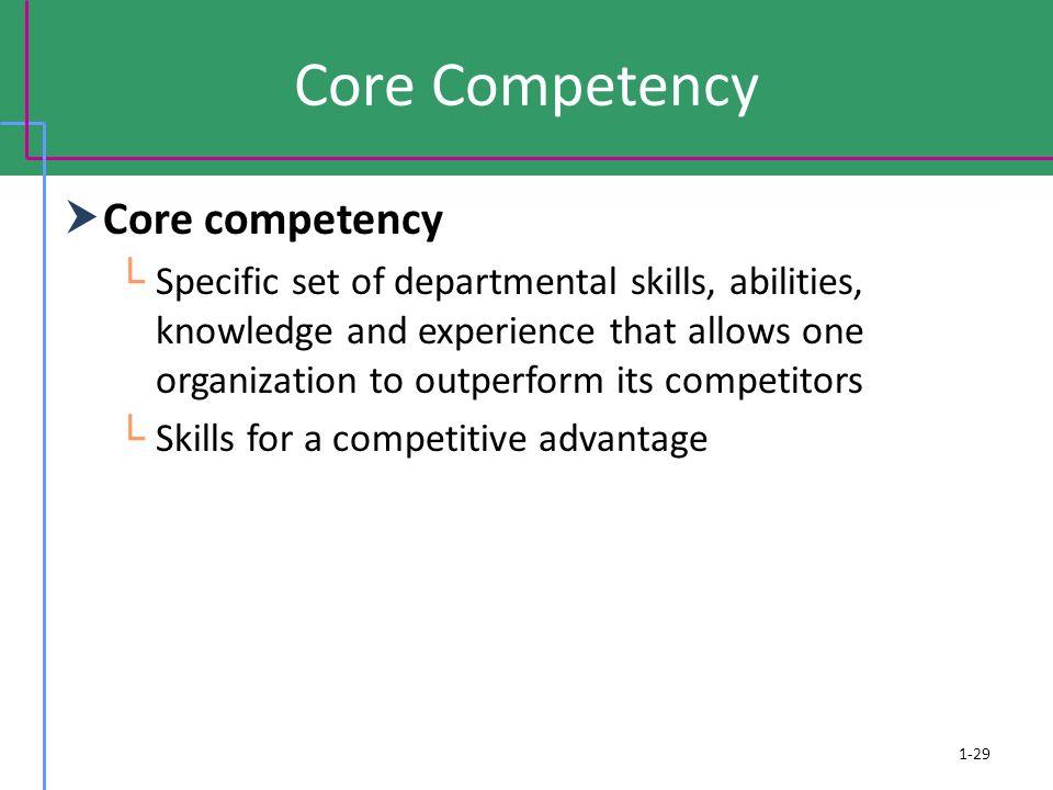 Core Competency Core competency