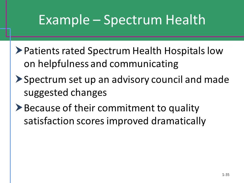 Example – Spectrum Health