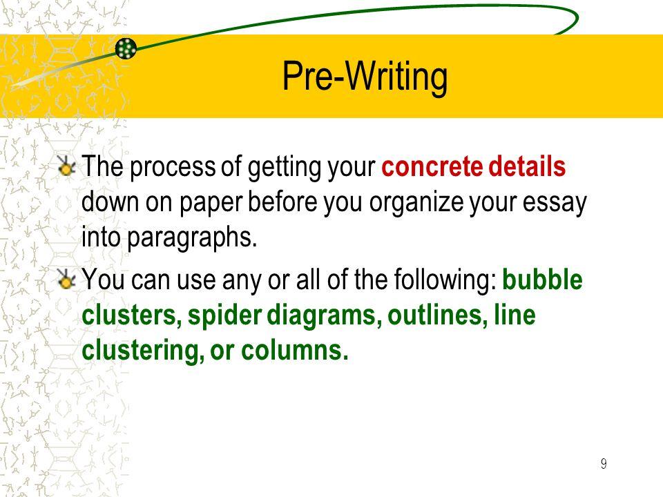 ap essay outline