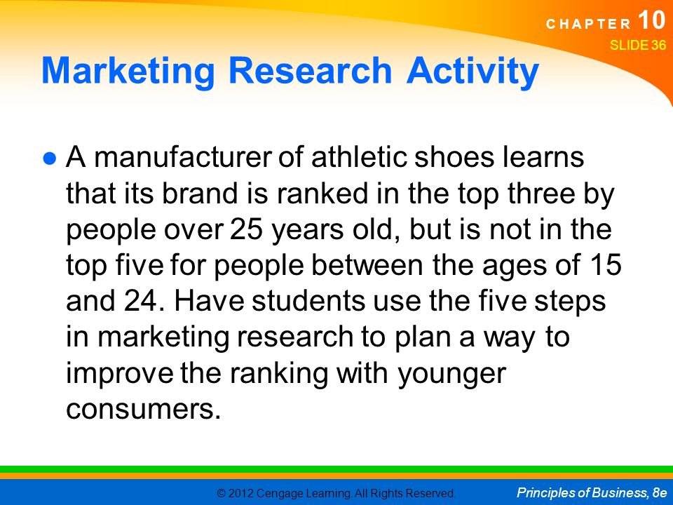 market research activity Market research can help by providing information on the effectiveness of your marketing efforts we can design studies to gather feedback from customers on the look and feel of your marketing messages we can also measure customer awareness and reaction to specific marketing campaigns and activities gathering this.