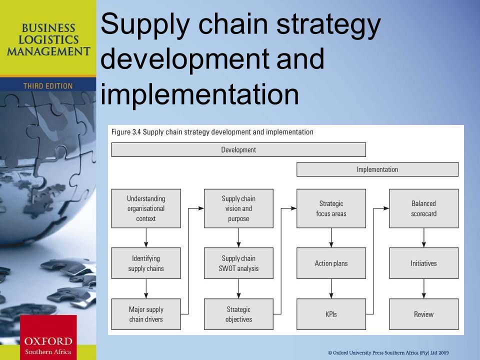 Optimizing Your Supply Chain: A Model Approach