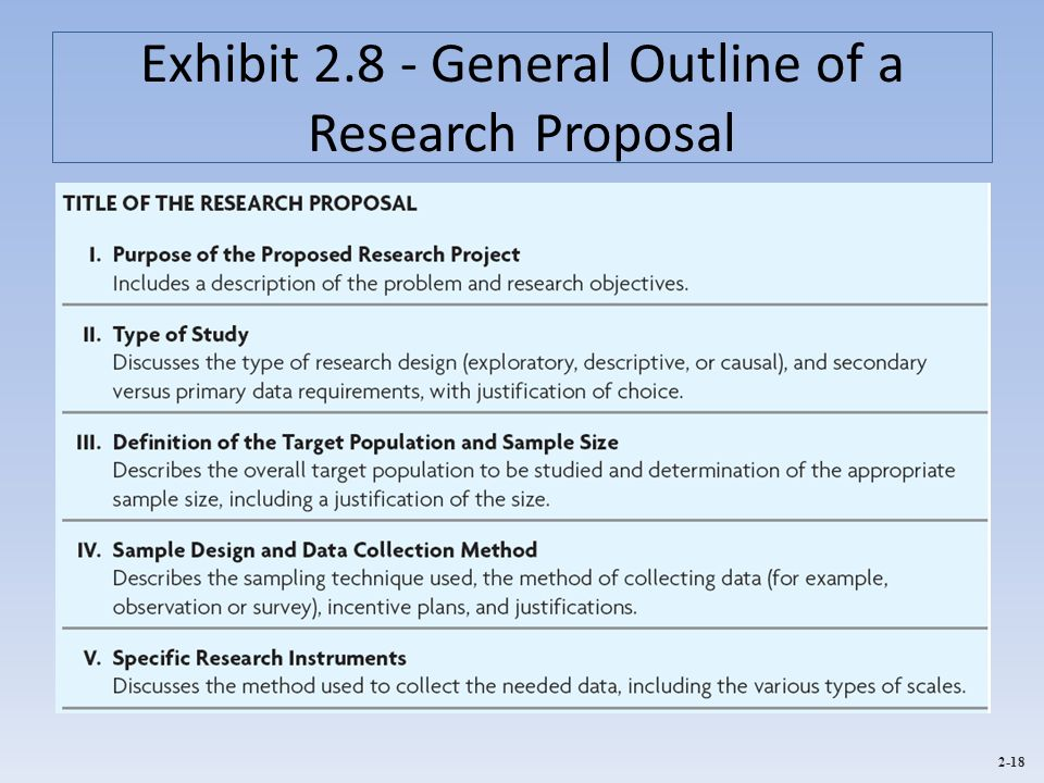 The Marketing Research Process And Proposals Ppt Video Online Download