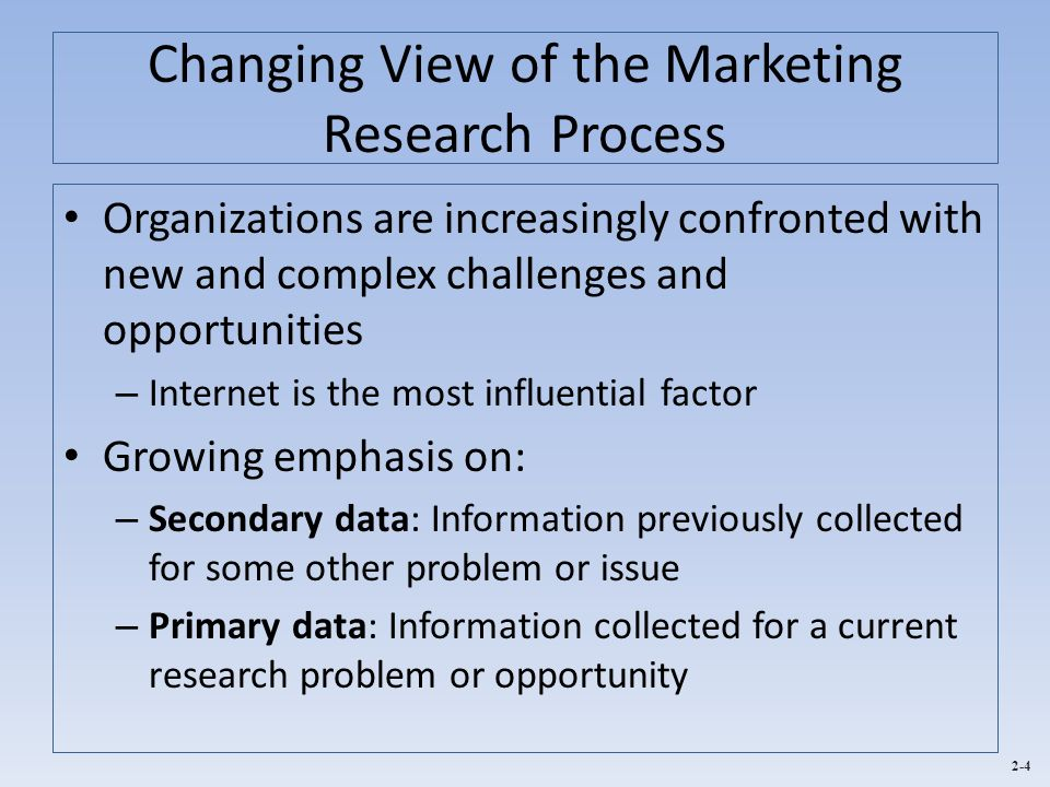 internet marketing research opportunities and problems