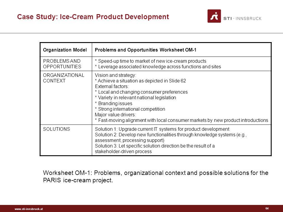 Cwa business plan