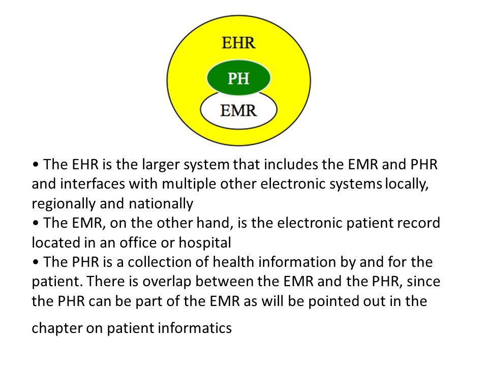 Electronic Patient Record Management System (EPRMS)